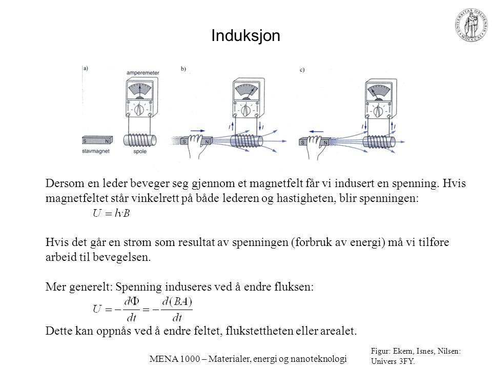 MENA 1000 – Materialer, energi og nanoteknologi Induksjon Figur: Ekern, Isnes, Nilsen: Univers 3FY. Dersom en leder beveger seg gjennom et magnetfelt