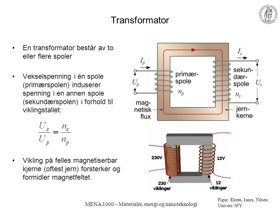 MENA 1000 – Materialer, energi og nanoteknologi Transformator En transformator består av to eller flere spoler Vekselspenning i én spole (primærspolen