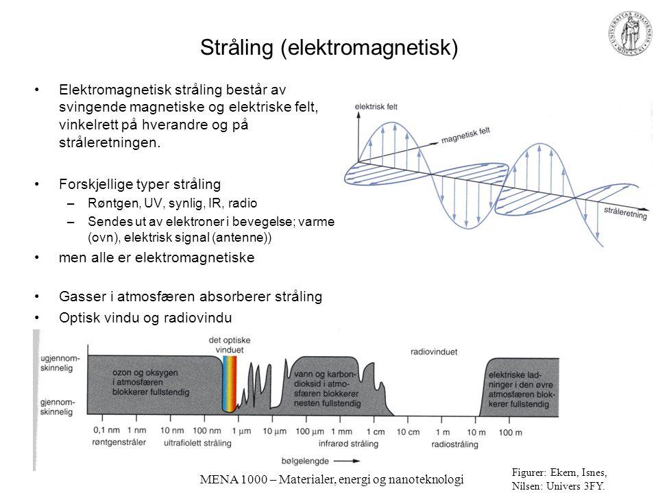 MENA 1000 – Materialer, energi og nanoteknologi Stråling (elektromagnetisk) Elektromagnetisk stråling består av svingende magnetiske og elektriske fel