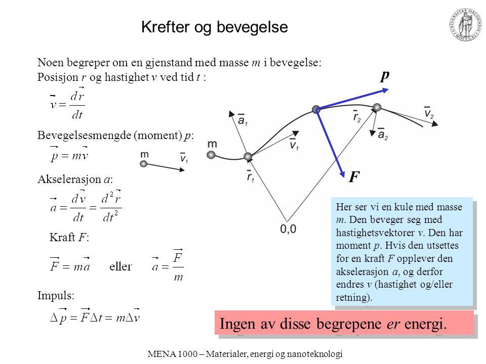 MENA 1000 – Materialer, energi og nanoteknologi Problem 2: Stråling fra sort legeme Figur: Hemmer: Kvantemekanikk