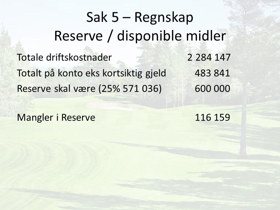 Sak 5 – Regnskap Reserve / disponible midler Totale driftskostnader 2 284 147 Totalt på konto eks kortsiktig gjeld 483 841 Reserve skal være (25% 571 036) 600 000 Mangler i Reserve 116 159