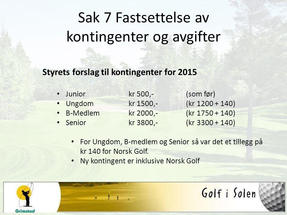 Sak 7 Fastsettelse av kontingenter og avgifter Styrets forslag til kontingenter for 2015 Junior kr 500,- (som før) Ungdomkr 1500,-(kr 1200 + 140) B-Medlem kr 2000,-(kr 1750 + 140) Seniorkr 3800,-(kr 3300 + 140) For Ungdom, B-medlem og Senior så var det et tillegg på kr 140 for Norsk Golf.