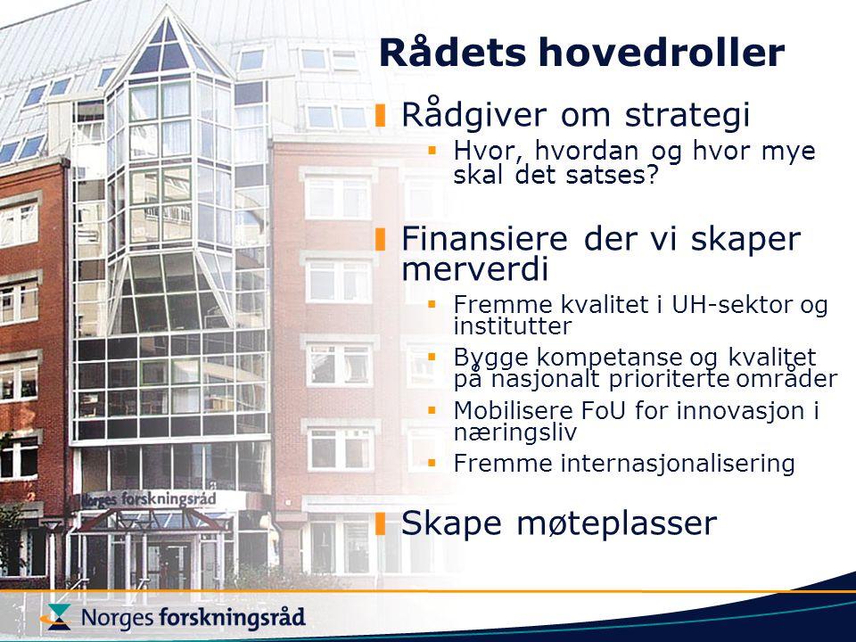 Norges forskningsråd Divisjon for administrasjon Divisjon for vitenskap Divisjon for innovasjon Divisjon for store satsinger Adm.