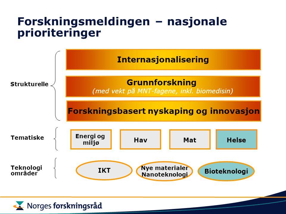 Forskningsmeldingen – nasjonale prioriteringer Internasjonalisering Grunnforskning (med vekt på MNT-fagene, inkl. biomedisin) Forskningsbasert nyskapi