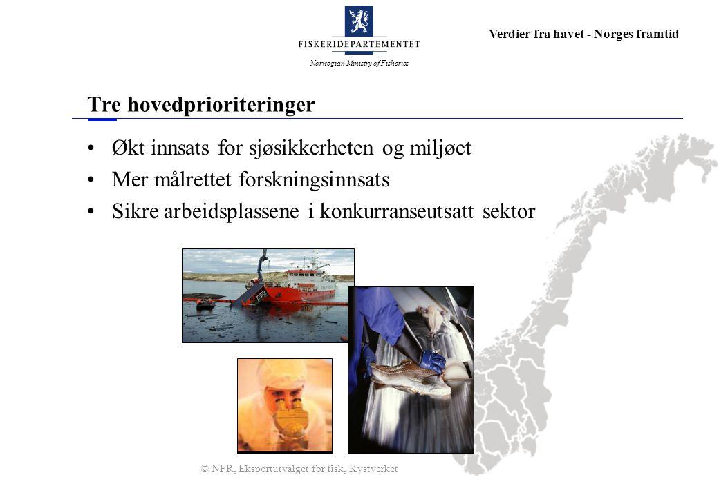 Norwegian Ministry of Fisheries Verdier fra havet - Norges framtid Tre hovedprioriteringer © NFR, Eksportutvalget for fisk, Kystverket Økt innsats for sjøsikkerheten og miljøet Mer målrettet forskningsinnsats Sikre arbeidsplassene i konkurranseutsatt sektor