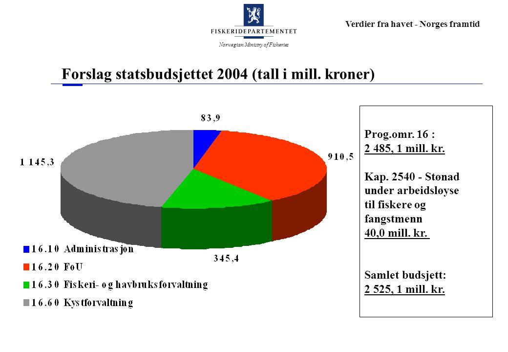 Norwegian Ministry of Fisheries Verdier fra havet - Norges framtid Forslag statsbudsjettet 2004 (tall i mill.