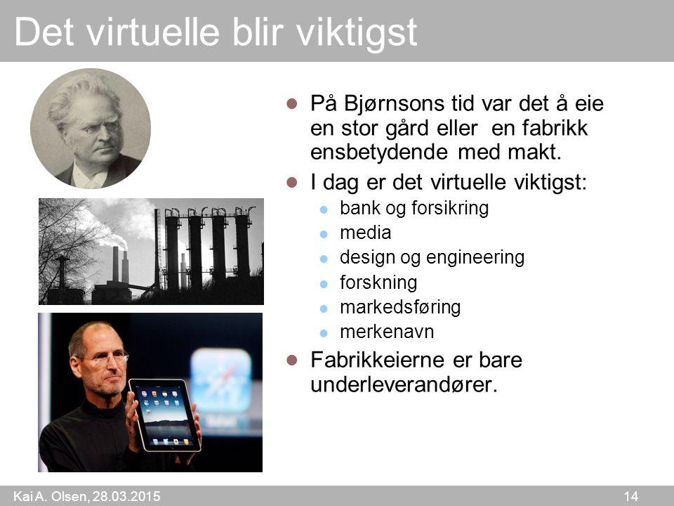 Kai A. Olsen, 28.03.2015 14 Det virtuelle blir viktigst På Bjørnsons tid var det å eie en stor gård eller en fabrikk ensbetydende med makt. I dag er d