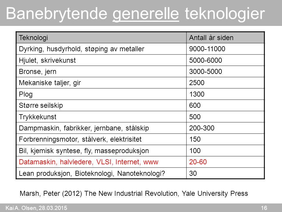 Kai A. Olsen, 28.03.2015 16 Banebrytende generelle teknologier TeknologiAntall år siden Dyrking, husdyrhold, støping av metaller9000-11000 Hjulet, skr