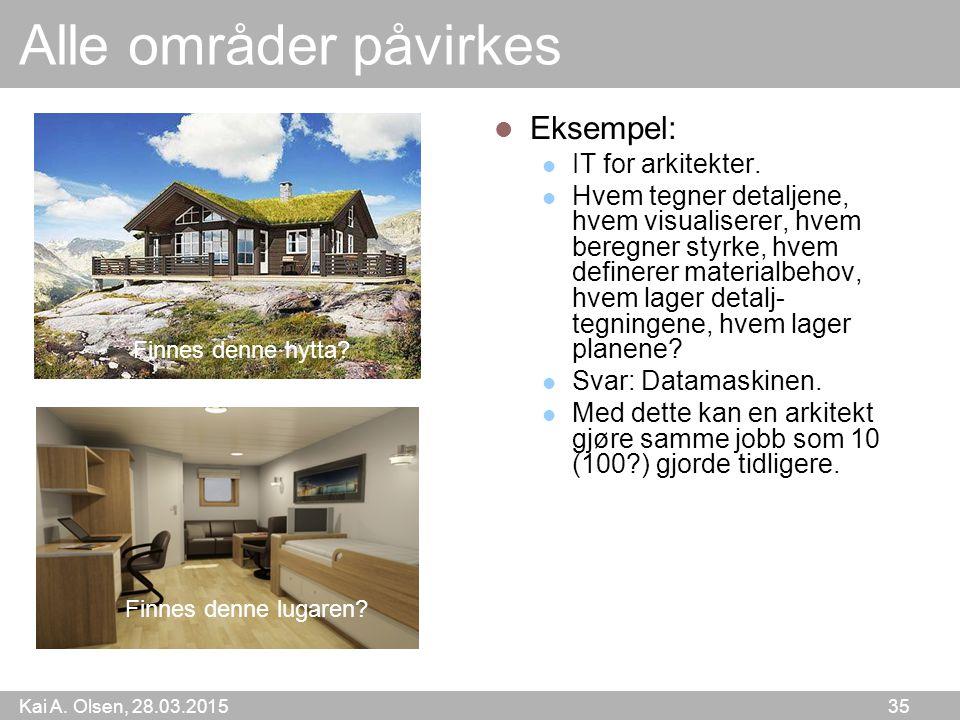 Kai A. Olsen, 28.03.2015 35 Alle områder påvirkes Eksempel: IT for arkitekter. Hvem tegner detaljene, hvem visualiserer, hvem beregner styrke, hvem de