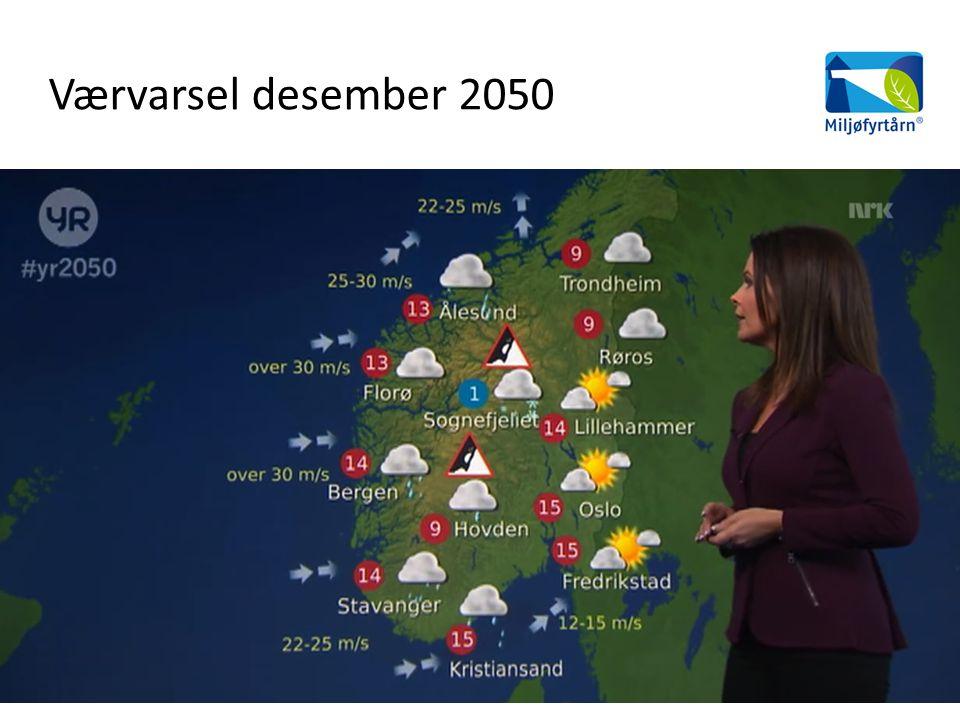 Værvarsel desember 2050