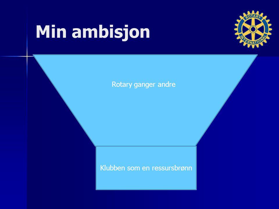 Min ambisjon Klubben som en ressursbrønn Rotary ganger andre