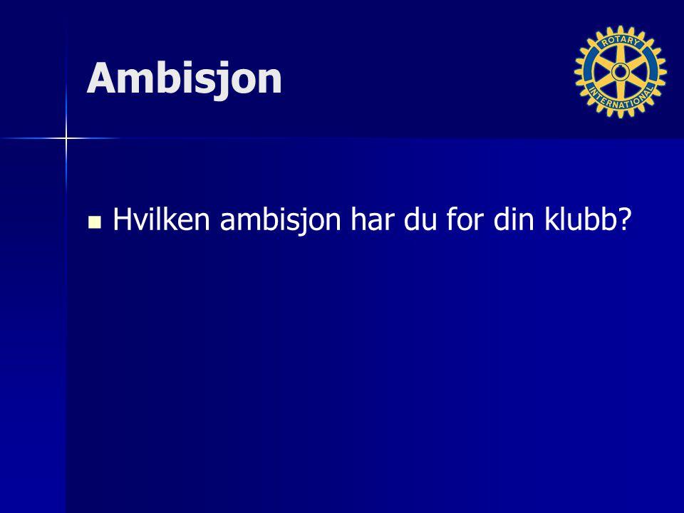 Ambisjon Hvilken ambisjon har du for din klubb