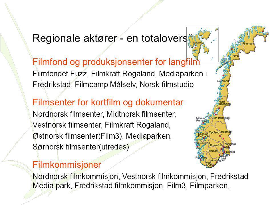 Regionale aktører - en totaloversikt Filmfond og produksjonsenter for langfilm Filmfondet Fuzz, Filmkraft Rogaland, Mediaparken i Fredrikstad, Filmcamp Målselv, Norsk filmstudio Filmsenter for kortfilm og dokumentar Nordnorsk filmsenter, Midtnorsk filmsenter, Vestnorsk filmsenter, Filmkraft Rogaland, Østnorsk filmsenter(Film3), Mediaparken, Sørnorsk filmsenter(utredes) Filmkommisjoner Nordnorsk filmkommisjon, Vestnorsk filmkommisjon, Fredrikstad Media park, Fredrikstad filmkommisjon, Film3, Filmparken,