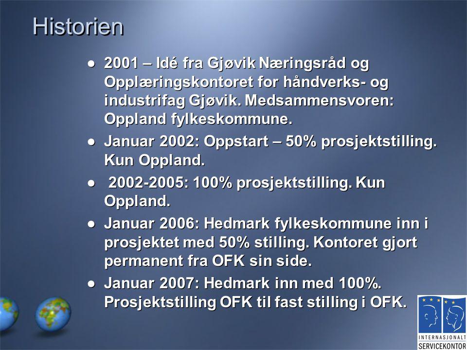 Historien ●2001 – Idé fra Gjøvik Næringsråd og Opplæringskontoret for håndverks- og industrifag Gjøvik. Medsammensvoren: Oppland fylkeskommune. ●Janua