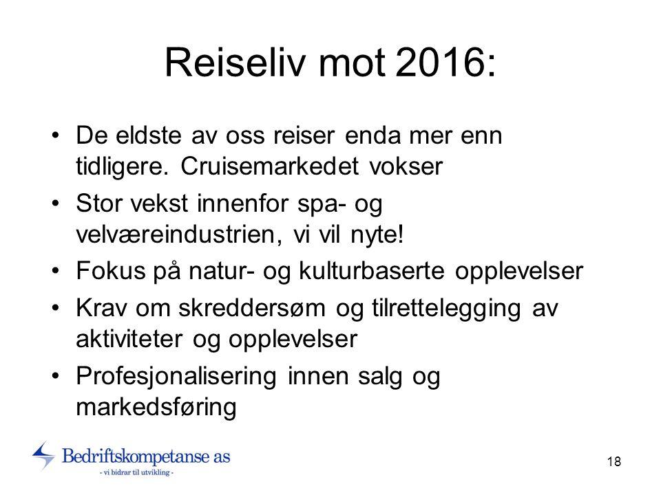 18 Reiseliv mot 2016: De eldste av oss reiser enda mer enn tidligere.
