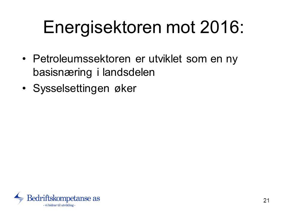 21 Energisektoren mot 2016: Petroleumssektoren er utviklet som en ny basisnæring i landsdelen Sysselsettingen øker