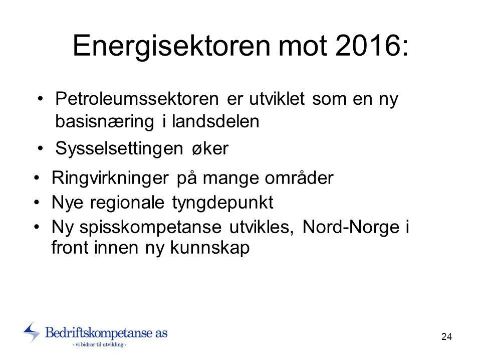 24 Energisektoren mot 2016: Ringvirkninger på mange områder Nye regionale tyngdepunkt Ny spisskompetanse utvikles, Nord-Norge i front innen ny kunnskap Petroleumssektoren er utviklet som en ny basisnæring i landsdelen Sysselsettingen øker