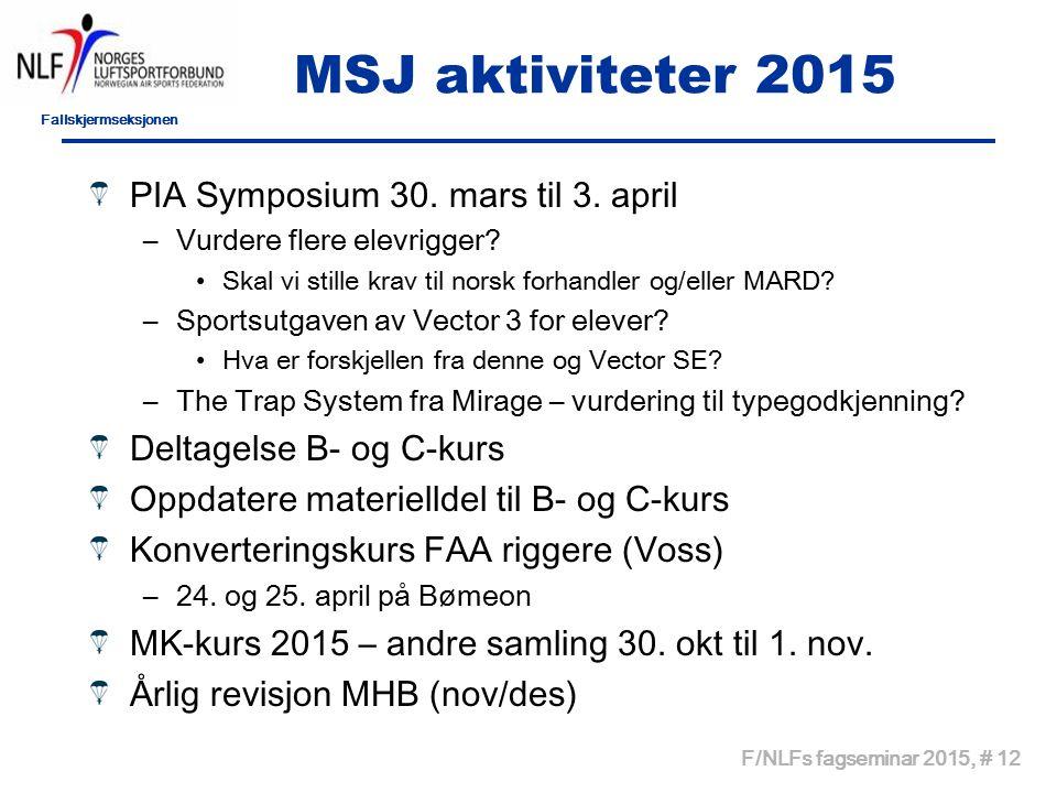 Fallskjermseksjonen F/NLFs fagseminar 2015, # 12 MSJ aktiviteter 2015 PIA Symposium 30.