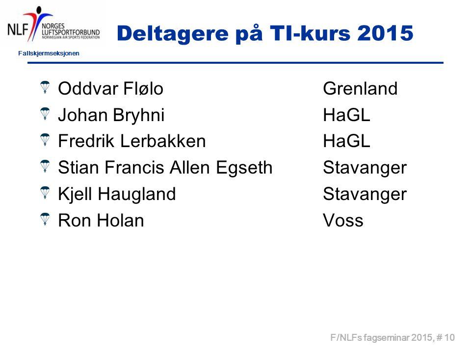 Fallskjermseksjonen F/NLFs fagseminar 2015, # 10 Deltagere på TI-kurs 2015 Oddvar FløloGrenland Johan BryhniHaGL Fredrik LerbakkenHaGL Stian Francis A