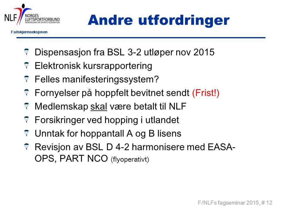 Fallskjermseksjonen F/NLFs fagseminar 2015, # 12 Andre utfordringer Dispensasjon fra BSL 3-2 utløper nov 2015 Elektronisk kursrapportering Felles mani