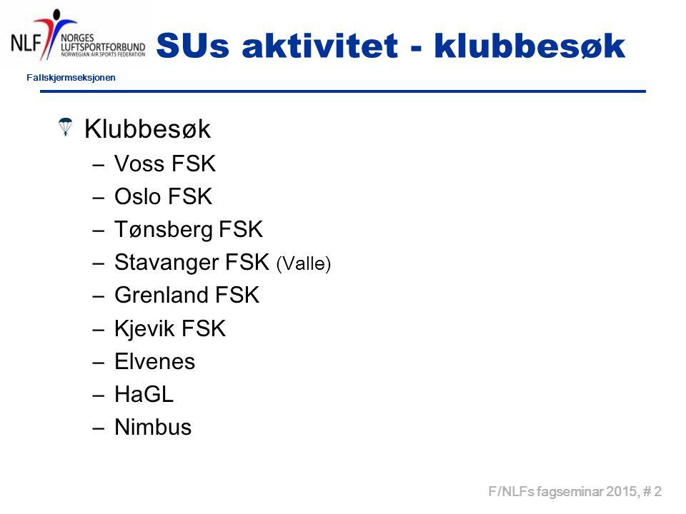 Fallskjermseksjonen F/NLFs fagseminar 2015, # 2 SUs aktivitet - klubbesøk Klubbesøk –Voss FSK –Oslo FSK –Tønsberg FSK –Stavanger FSK (Valle) –Grenland