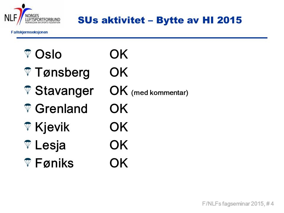 Fallskjermseksjonen F/NLFs fagseminar 2015, # 4 SUs aktivitet – Bytte av HI 2015 Oslo OK TønsbergOK Stavanger OK (med kommentar) GrenlandOK KjevikOK L