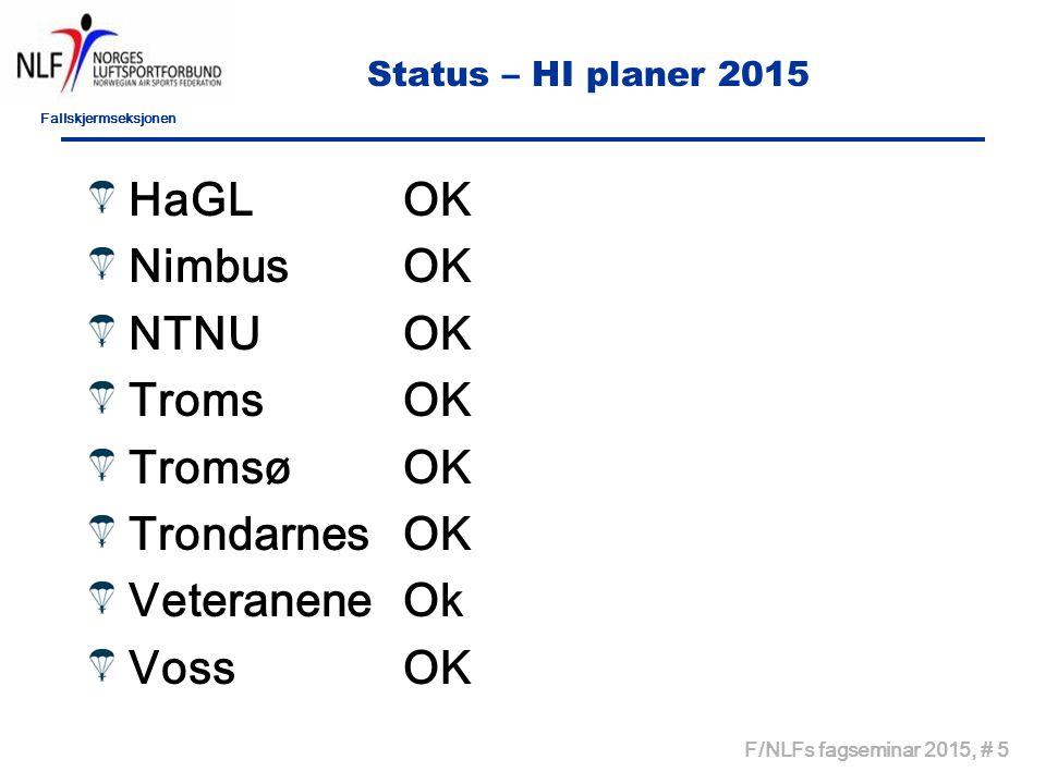 Fallskjermseksjonen F/NLFs fagseminar 2015, # 5 Status – HI planer 2015 HaGLOK Nimbus OK NTNUOK TromsOK TromsøOK TrondarnesOK VeteraneneOk VossOK