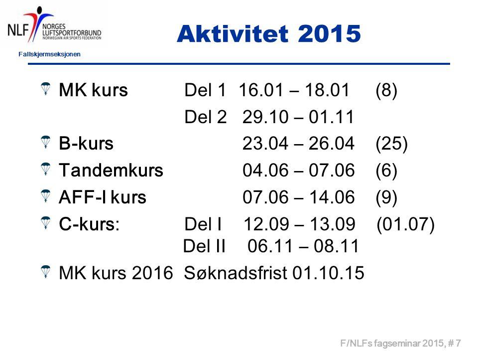 Fallskjermseksjonen F/NLFs fagseminar 2015, # 7 Aktivitet 2015 MK kursDel 1 16.01 – 18.01(8) Del 2 29.10 – 01.11 B-kurs 23.04 – 26.04 (25) Tandemkurs