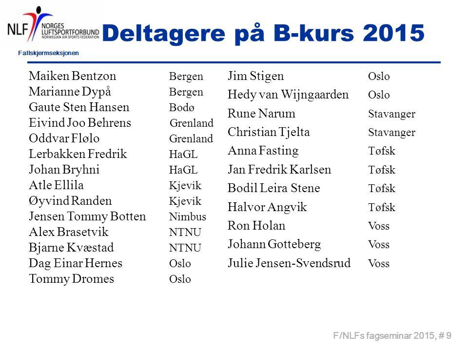 Fallskjermseksjonen F/NLFs fagseminar 2015, # 9 Deltagere på B-kurs 2015 Jim Stigen Oslo Hedy van Wijngaarden Oslo Rune Narum Stavanger Christian Tjel