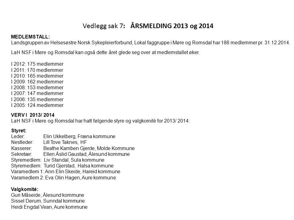 MEDLEMSTALL: Landsgruppen av Helsesøstre Norsk Sykepleierforbund, Lokal faggruppe i Møre og Romsdal har 188 medlemmer pr. 31.12.2014. LaH NSF i Møre o