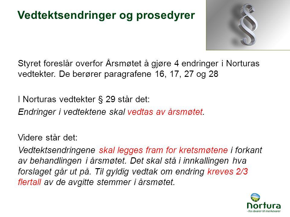 Vedtektsendringer og prosedyrer Styret foreslår overfor Årsmøtet å gjøre 4 endringer i Norturas vedtekter. De berører paragrafene 16, 17, 27 og 28 I N