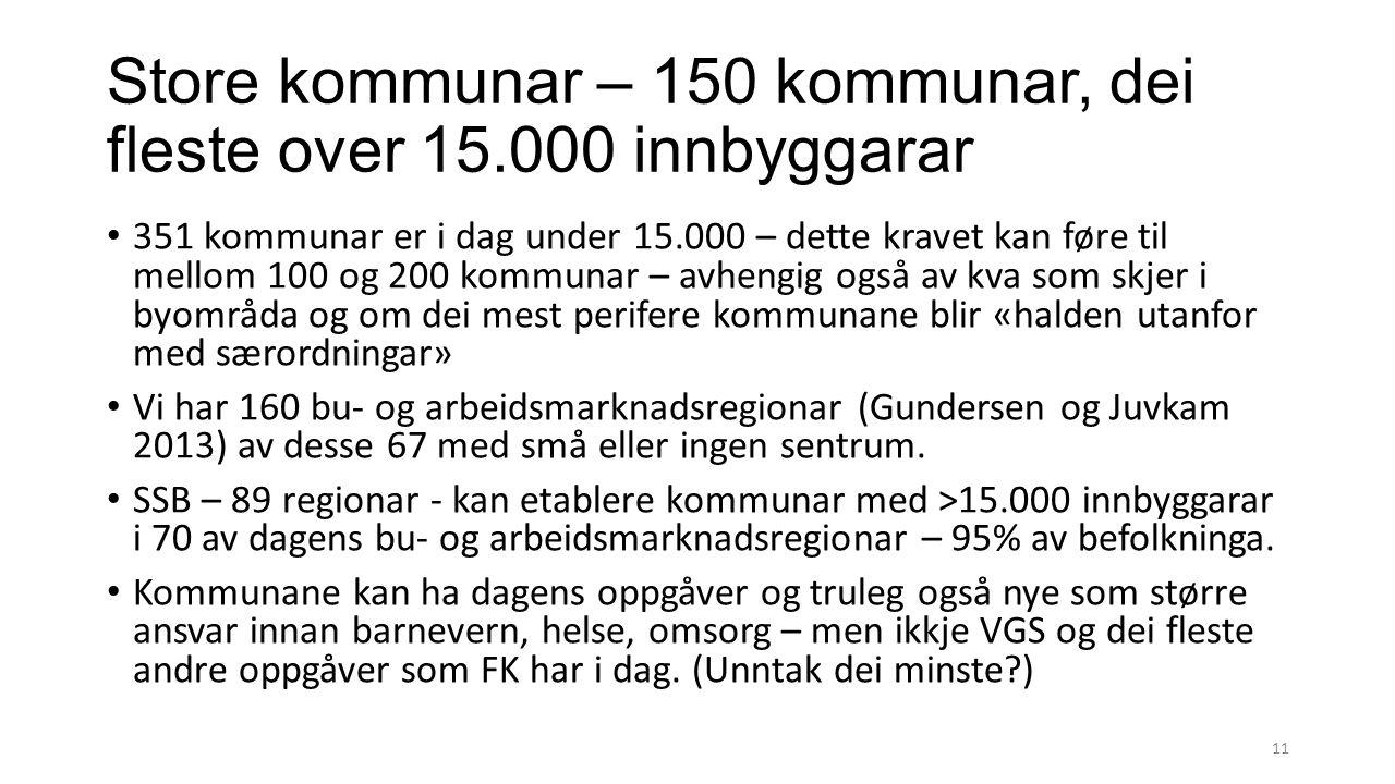 Store kommunar – 150 kommunar, dei fleste over 15.000 innbyggarar 351 kommunar er i dag under 15.000 – dette kravet kan føre til mellom 100 og 200 kom