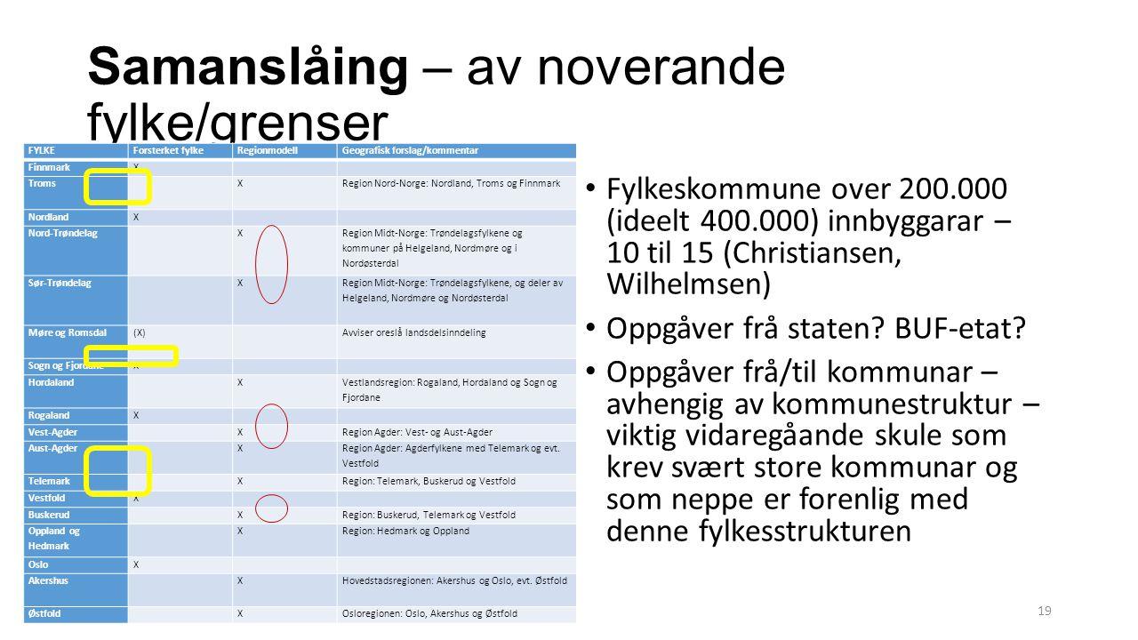 Samanslåing – av noverande fylke/grenser FYLKEForsterket fylkeRegionmodellGeografisk forslag/kommentar FinnmarkX Troms XRegion Nord-Norge: Nordland, T