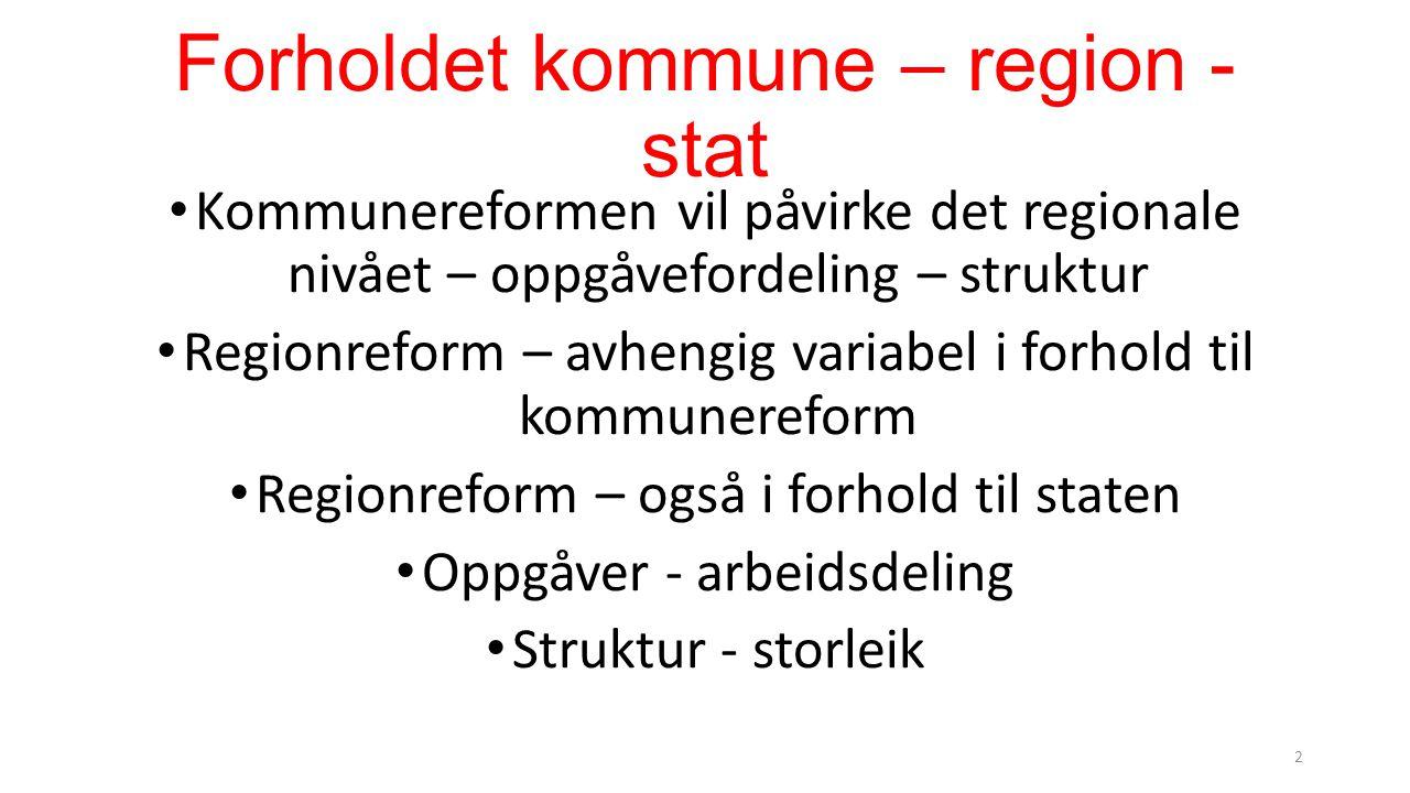 Forholdet kommune – region - stat Kommunereformen vil påvirke det regionale nivået – oppgåvefordeling – struktur Regionreform – avhengig variabel i fo