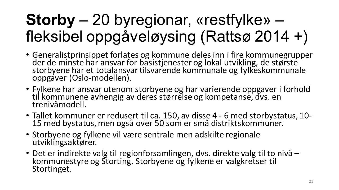 Storby – 20 byregionar, «restfylke» – fleksibel oppgåveløysing (Rattsø 2014 +) Generalistprinsippet forlates og kommune deles inn i fire kommunegruppe