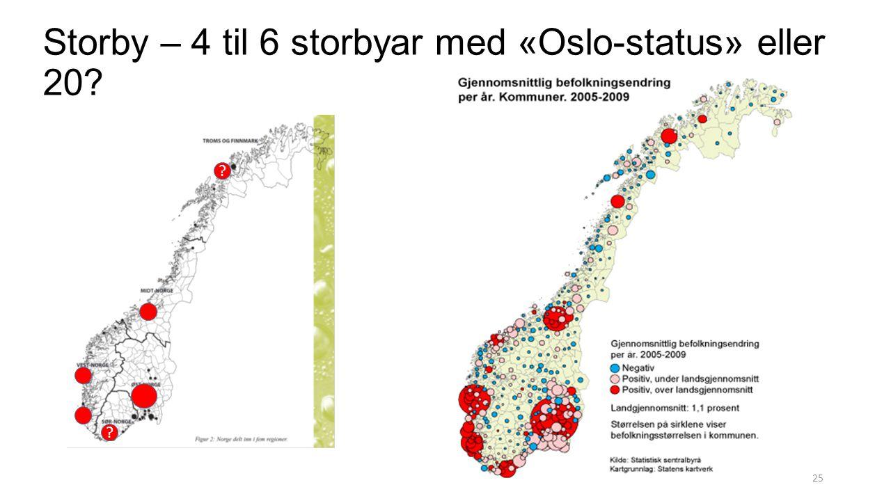 Storby – 4 til 6 storbyar med «Oslo-status» eller 20? ? ? 25