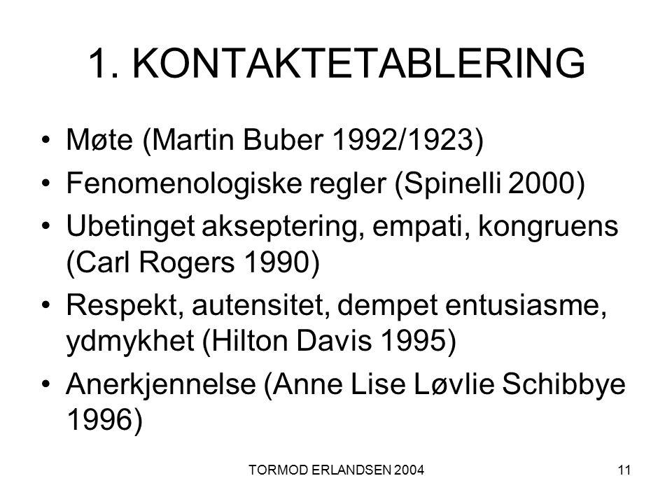 TORMOD ERLANDSEN 200411 1. KONTAKTETABLERING Møte (Martin Buber 1992/1923) Fenomenologiske regler (Spinelli 2000) Ubetinget akseptering, empati, kongr