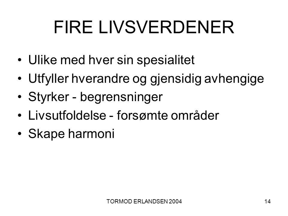 TORMOD ERLANDSEN 200414 FIRE LIVSVERDENER Ulike med hver sin spesialitet Utfyller hverandre og gjensidig avhengige Styrker - begrensninger Livsutfolde