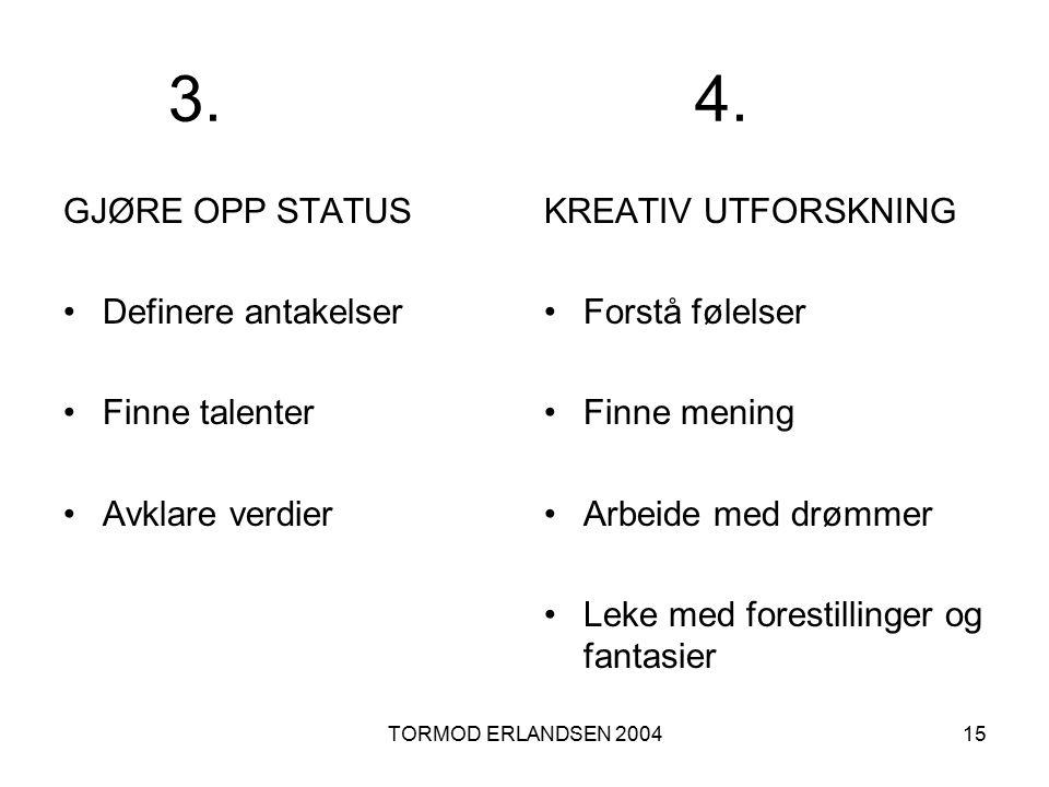 TORMOD ERLANDSEN 200415 3. 4. GJØRE OPP STATUS Definere antakelser Finne talenter Avklare verdier KREATIV UTFORSKNING Forstå følelser Finne mening Arb