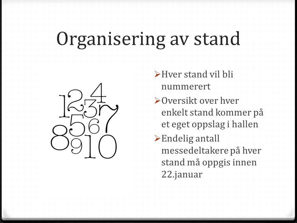 Organisering av stand  Hver stand vil bli nummerert  Oversikt over hver enkelt stand kommer på et eget oppslag i hallen  Endelig antall messedeltak