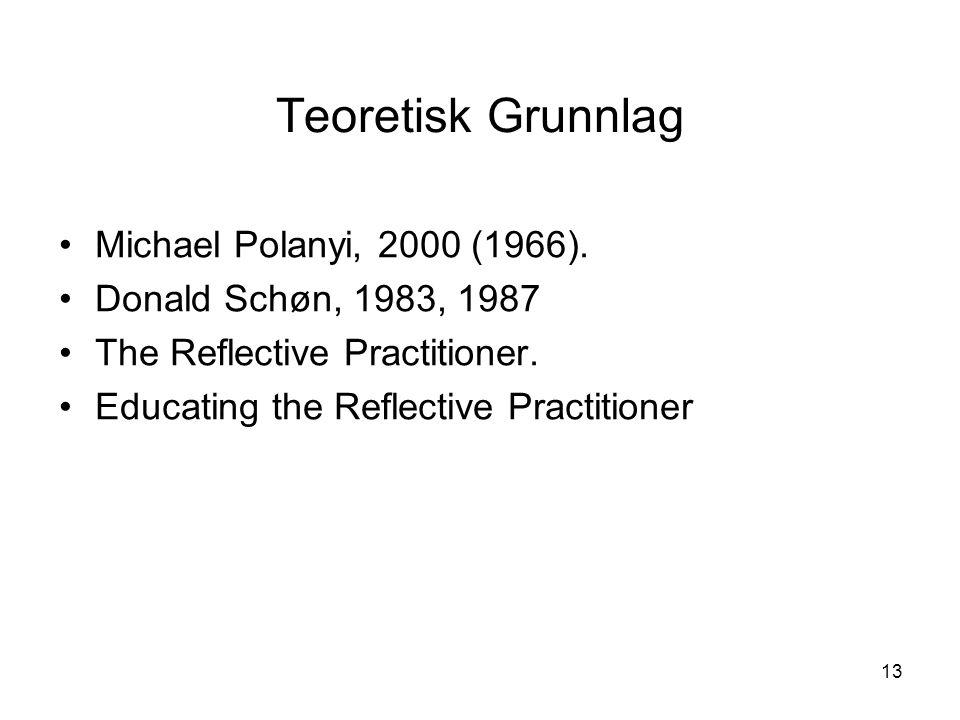 13 Teoretisk Grunnlag Michael Polanyi, 2000 (1966).