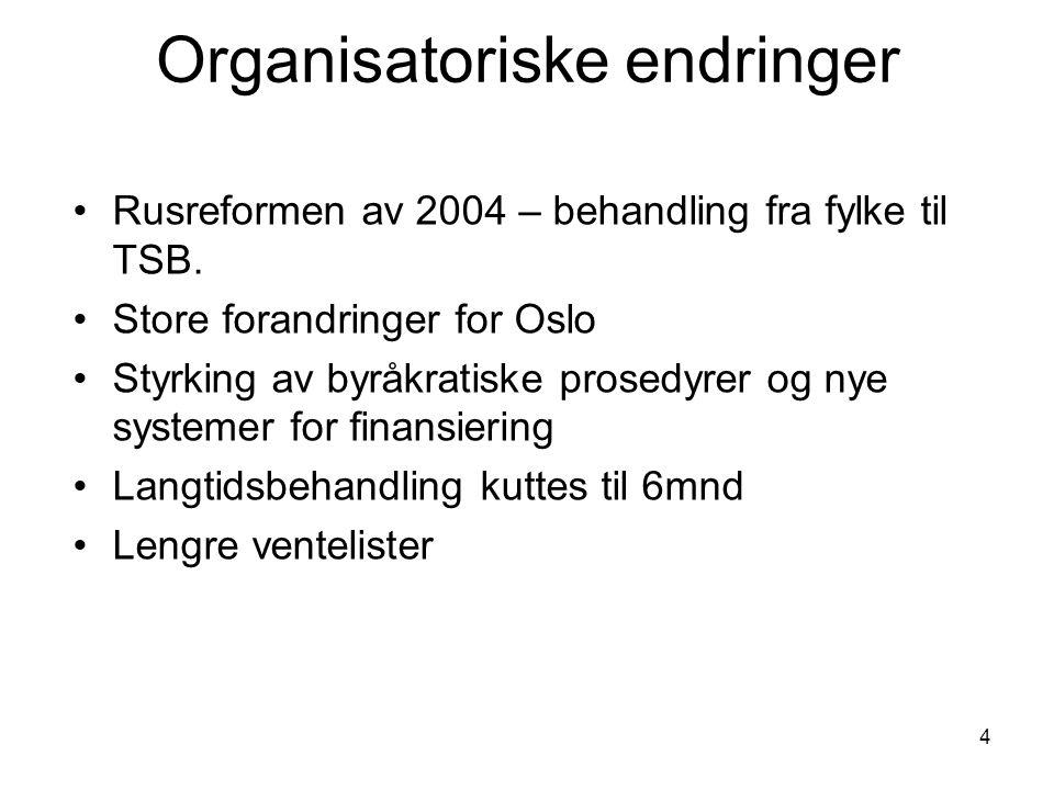Organisatoriske endringer Rusreformen av 2004 – behandling fra fylke til TSB. Store forandringer for Oslo Styrking av byråkratiske prosedyrer og nye s