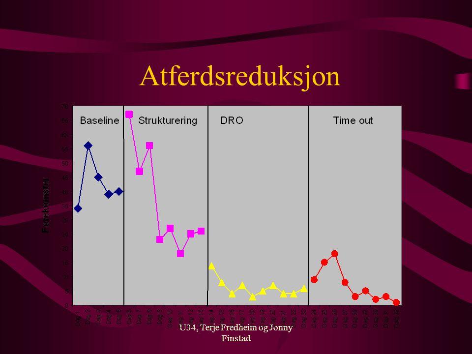 U34, Terje Fredheim og Jonny Finstad Atferdsreduksjon