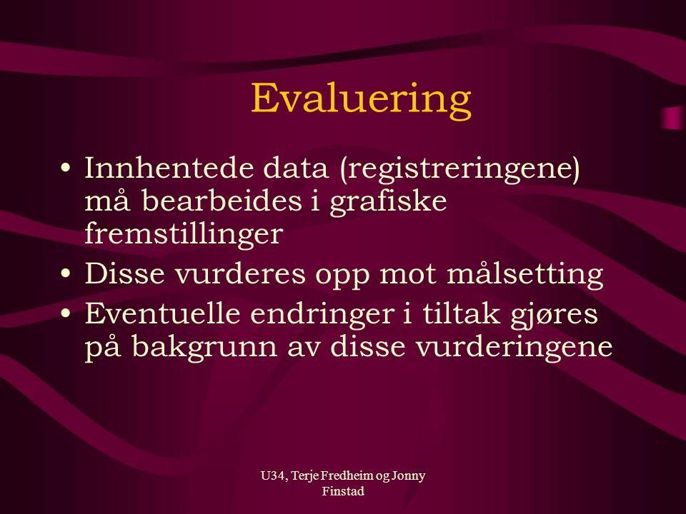 U34, Terje Fredheim og Jonny Finstad Evaluering Innhentede data (registreringene) må bearbeides i grafiske fremstillinger Disse vurderes opp mot målse