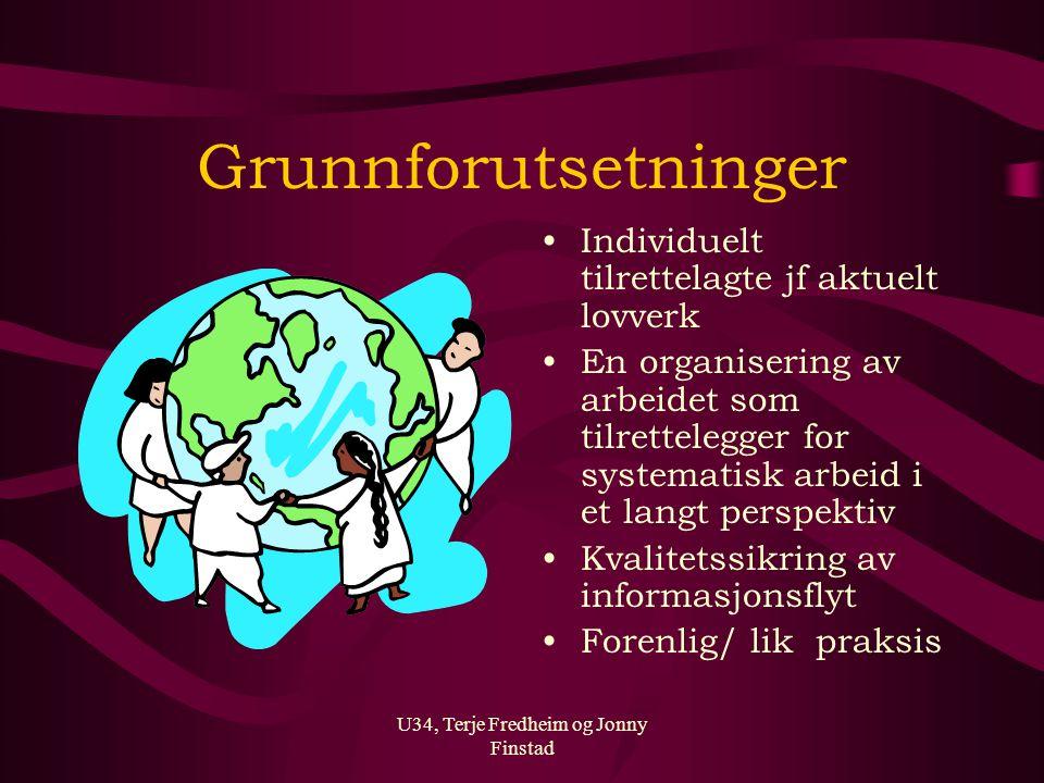 U34, Terje Fredheim og Jonny Finstad Grunnforutsetninger Individuelt tilrettelagte jf aktuelt lovverk En organisering av arbeidet som tilrettelegger f