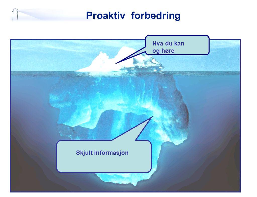 Proaktiv forbedring Hva du kan og høre Skjult informasjon