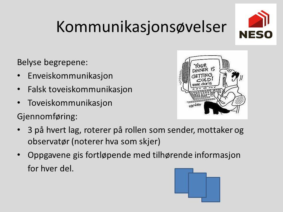 Kommunikasjonsøvelser Belyse begrepene: Enveiskommunikasjon Falsk toveiskommunikasjon Toveiskommunikasjon Gjennomføring: 3 på hvert lag, roterer på ro
