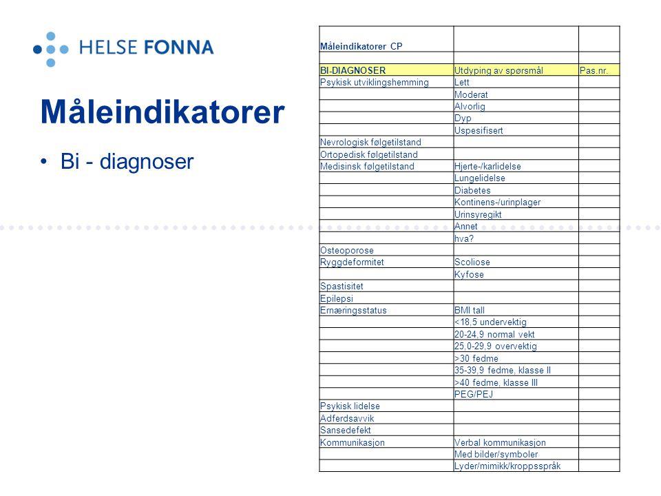 Bi - diagnoser Måleindikatorer CP BI-DIAGNOSERUtdyping av spørsmålPas.nr. Psykisk utviklingshemmingLett Moderat Alvorlig Dyp Uspesifisert Nevrologisk