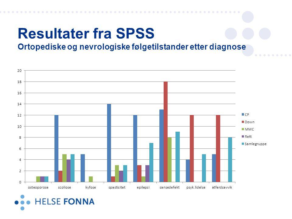Resultater fra SPSS Ortopediske og nevrologiske følgetilstander etter diagnose