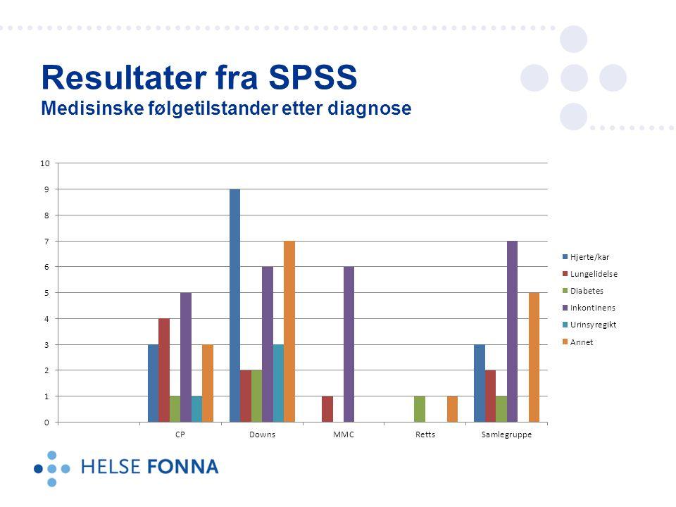Resultater fra SPSS Medisinske følgetilstander etter diagnose